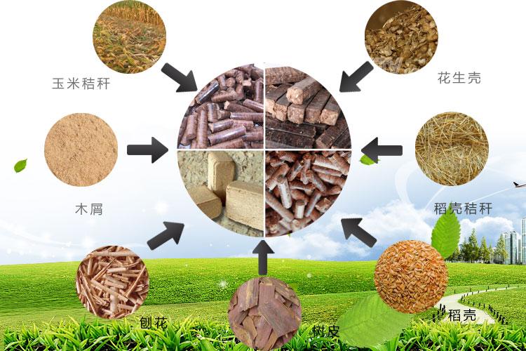 生物质燃烧机_BMF生物质项目-山东富达清洁热能科技有限公司